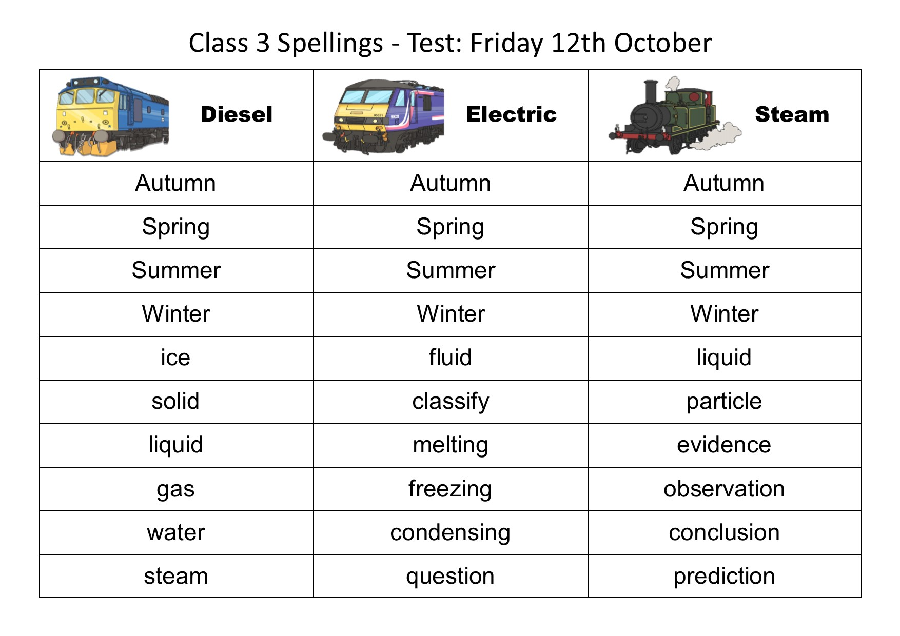 Class 3 Spellings | Brown Clee CE Primary School